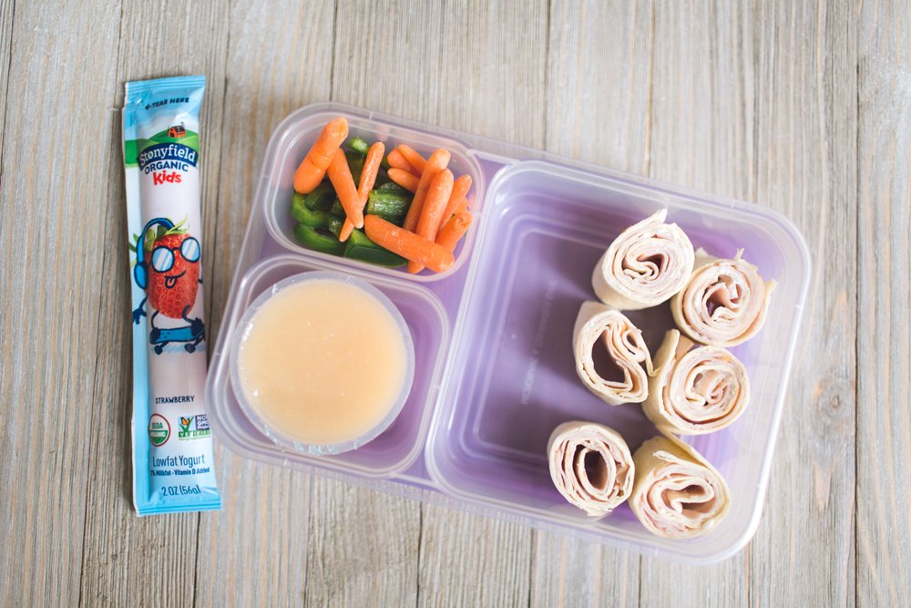 Cold Lunch Ideas for Kids