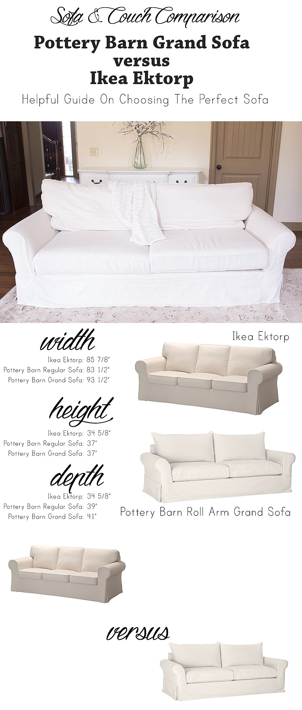 Ikea Ektorp versus Pottery Barn Grand Sofa