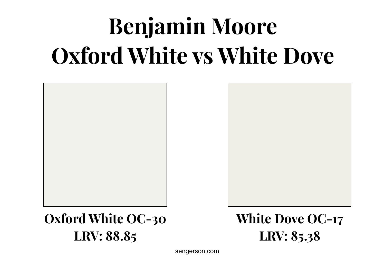 oxford white versus white dove paint color