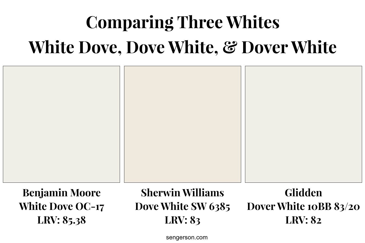 white dove vs dove white vs dover white
