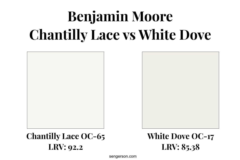 chantilly lace versus white dove paint color