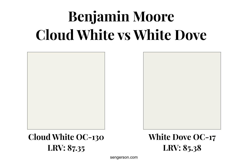 cloud white versus white dove paint color