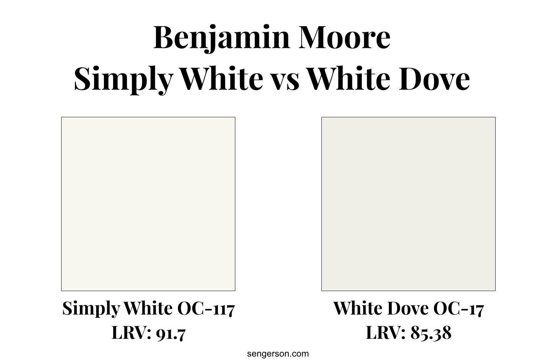 simply white versus white dove paint color