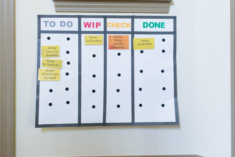 Family Kanban Board - Becoming an Agile Household