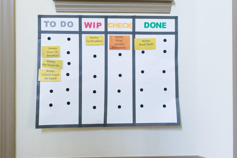 Family Kanban Board - Becoming an Agile Household